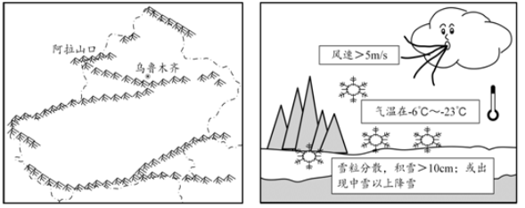阿拉山口天气_阅读材料,回答下列问题。日本靠近日本海一侧以及从本州北部 ...